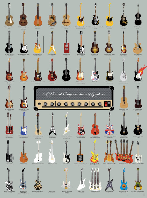 because-we-are-men:  Manly Art: A Visual Compendium of Guitars The history of Rock n' Roll would be incomplete without recognizing the long history of customised guitars and basses that have graced the greatest stages. From Gene Simmons mighty axe, to Jimi Hendrix's flaming strat, channel your inner misunderstood teen with this great poster from Pop Chart Lab.