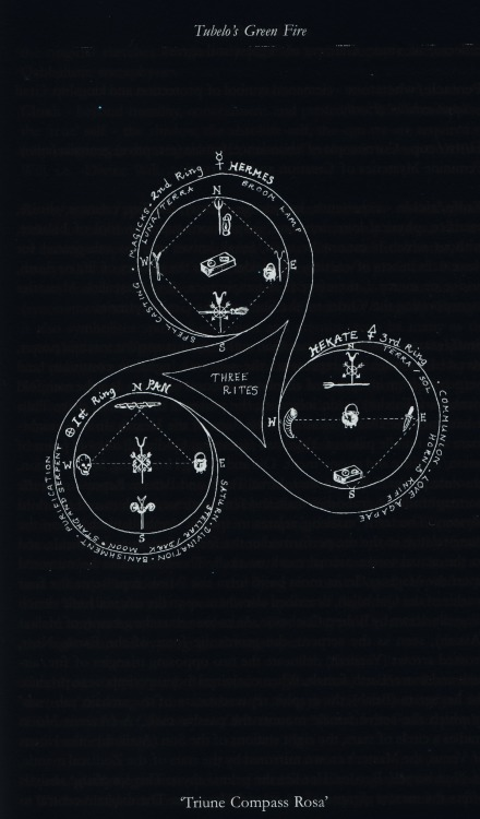 maninmink:  The Triune Compass; The Three Rings/ Rite Tubelo's Green Fire; Mythos, Ethos, Female, Male & Preistly Mysteries of the Clan of Tubal Cain. Shani Oates Divination, Magic and Communion.