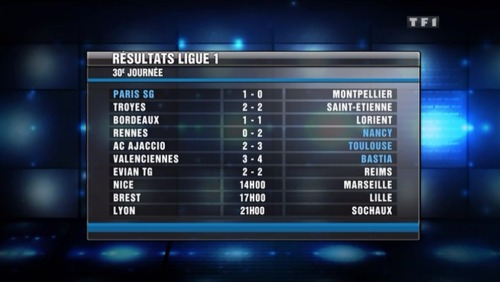 31/03/2013 - Exciting Ligue 1…