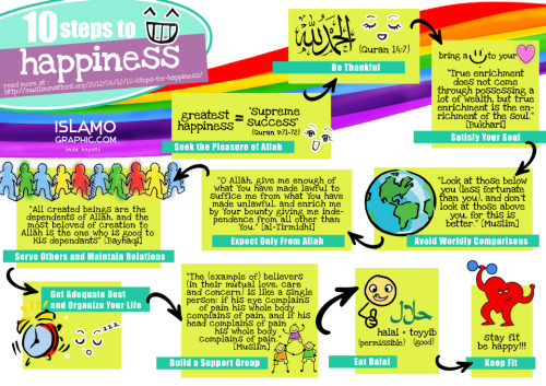 islamographic:  10 Steps to Happiness - by Islamographic.com