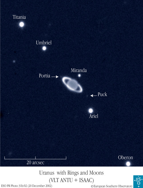 distant-traveller:  Uranus and its moons  This European Southern Observatory image show Uranus and several of its moons in near-infrared. From top to bottom, the moons are Titania, Umbriel, Portia, Miranda, Puck, Ariel, and Oberon. The unidentified, round object to the left is a background star. The image scale in indicated by the bar.  Image credit: ESO  This is beautiful.