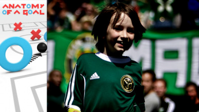 Fun News Friday!- How Atticus & Green Machine beat the Timbers #soccer #pediatrics #makeawish #timbers #standtogetherView Post