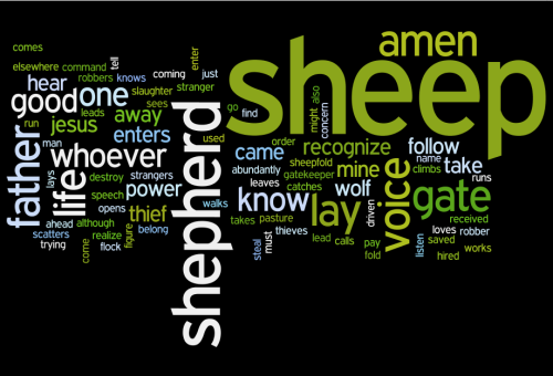 This is Good Shepherd Sunday… here's the word cloud for John 10:1-18 for all of us sheep…