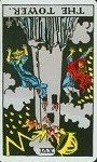 tower reversed tarot card meanings