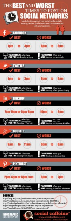 The Best Times To Post On Social Media (Social Caffeine) Not all social media services are alike, and that means businesses need to be in-tune with the most optimal time of day to reach their online networks