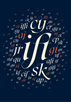 iloveligatures:  Discretionary ligatures A sneak peek of Áron Jancsó's new typeface in progress. That's a lot of ligatures! Release is planned for April. SO I AM NOW WAITING! :D __ Facebook | Twitter | Tumblr | Pinterest