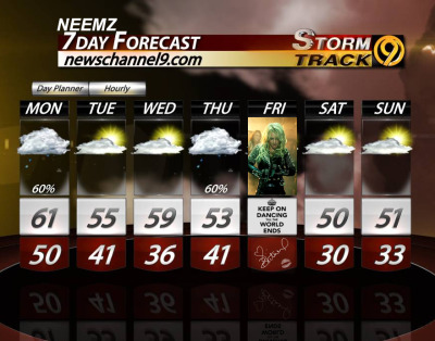 itsneemzbitch:  Your 7 Day Forecast y'all. xoxo- Brit