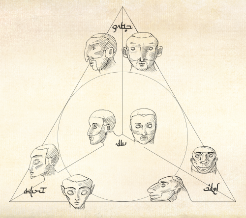 incompetentzombie:  Facial morphotypy of various species for Towers, with humans in the centre.
