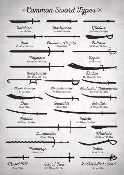 Common Sword types    Took a stab (heh) at arranging these into heartsword personality categories