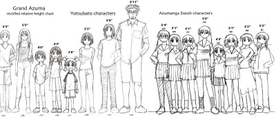 yotsuba-and-reactions:  and now we know