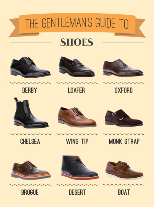 gentlemanguide:  From Dolce & Gabbana to Paul Smith shoes, know your type!