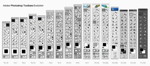 The evolution of the PhotoShop tool bar. I remember PS 1 in school.