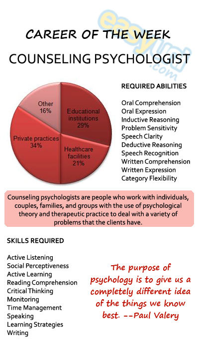 For more information on counseling psychologists, see here.