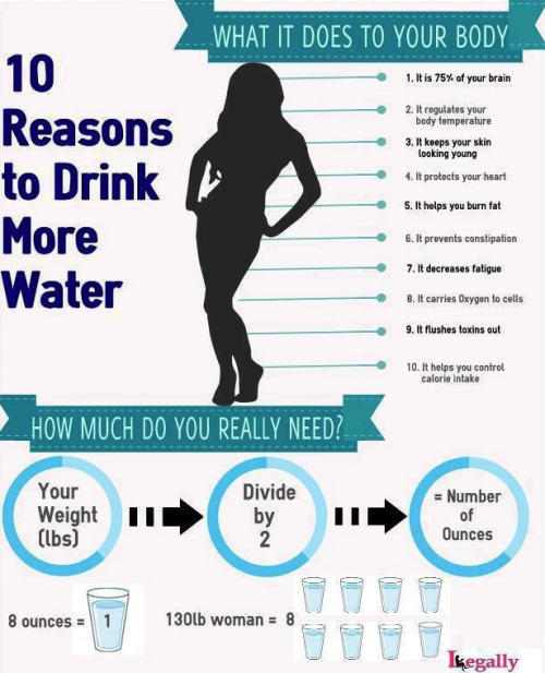 fatsoweightloss:  Water is frickin delicious