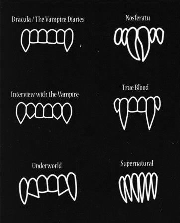 anti-warhol:  a guide to vampire teeth
