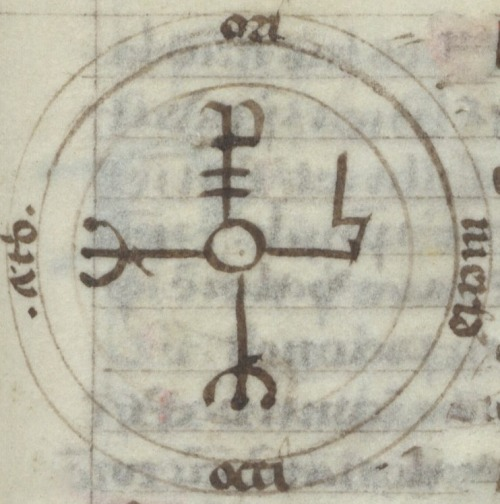A sigil from the Summa Sacrae Magicae of Ganellus ~1500's