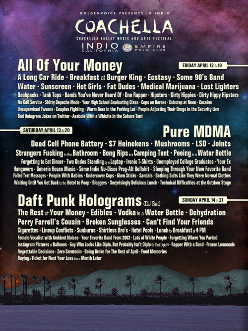 Realistic Coachella 2013 Poster Here's what the lineup REALLY looks like.