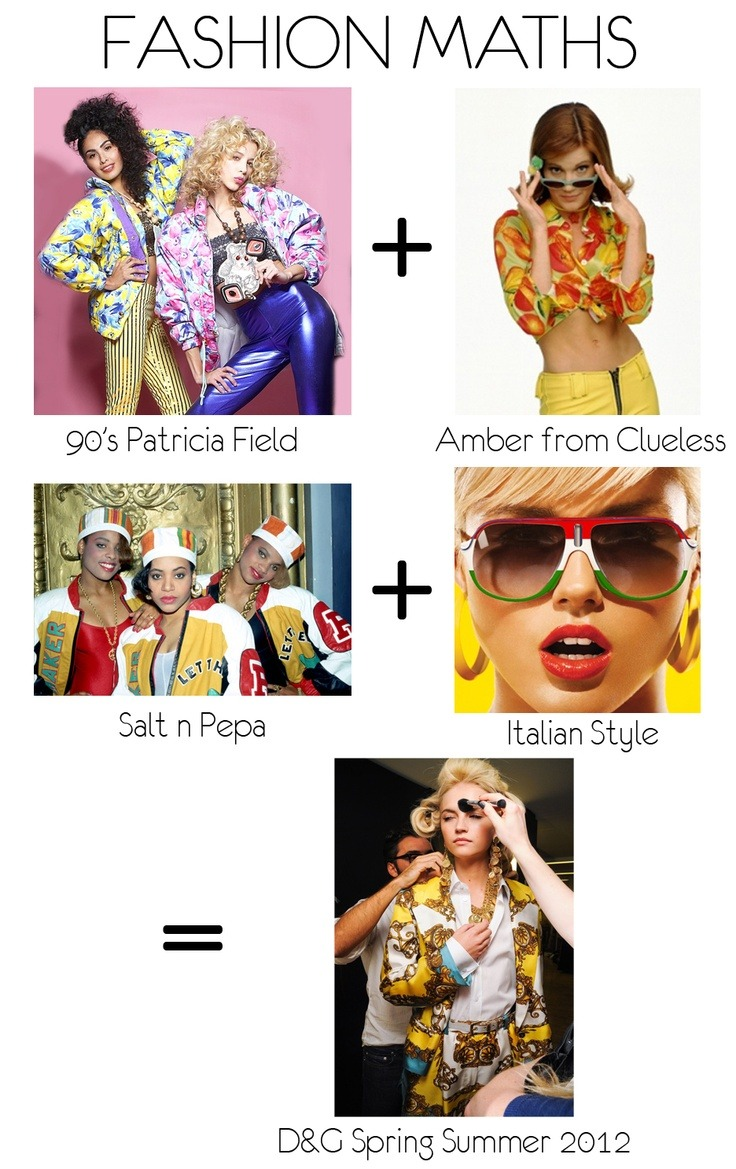 Do you trust this fashion maths?