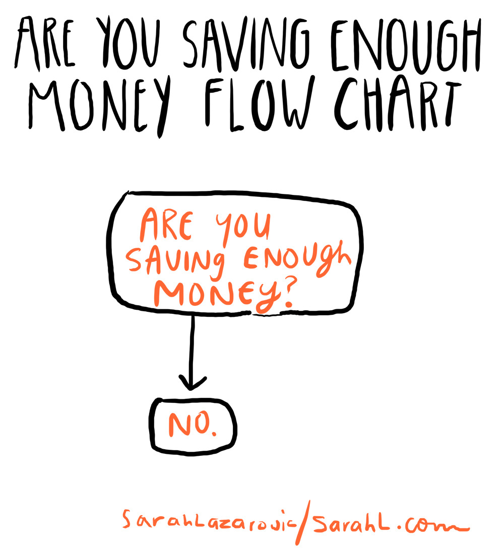 sarahlcomics:  Save on.