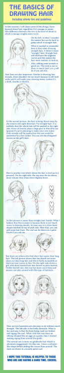 toramiyo:  Basic hair tutorial by red-jello04 on Deviantart. Be sure to check out their other stuff!