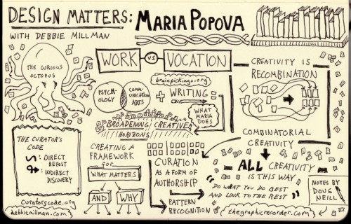 Charming sketchnotes of Debbie Millman's Design Matters interview with yours truly. Subscribe to Design Matters on iTunes, for free, here.