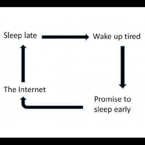 It's a vicious cycle #mylife #smh #thestruggle