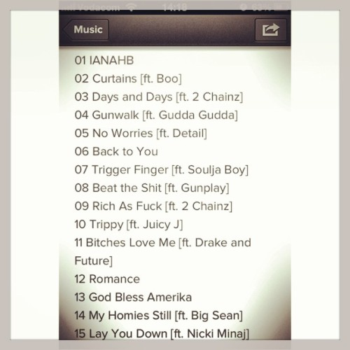 Tracklist for I Am Not A Human Being by Lil Wayne #IANAHB2 #LilWayne #Tracklist