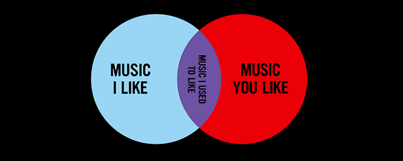 For my fellow music snobs.