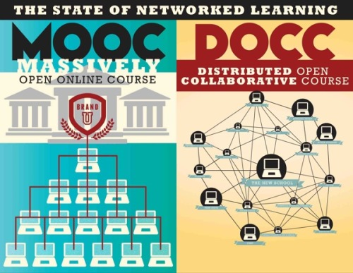 (via MOOCs vs DOCCs on Behance)