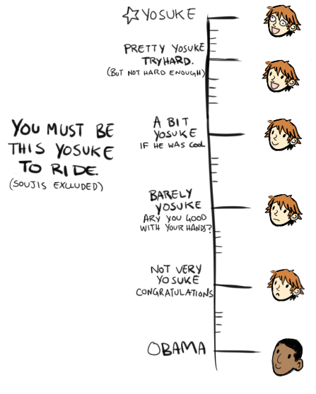 on a scale of obama to yosuke how yosuke are you