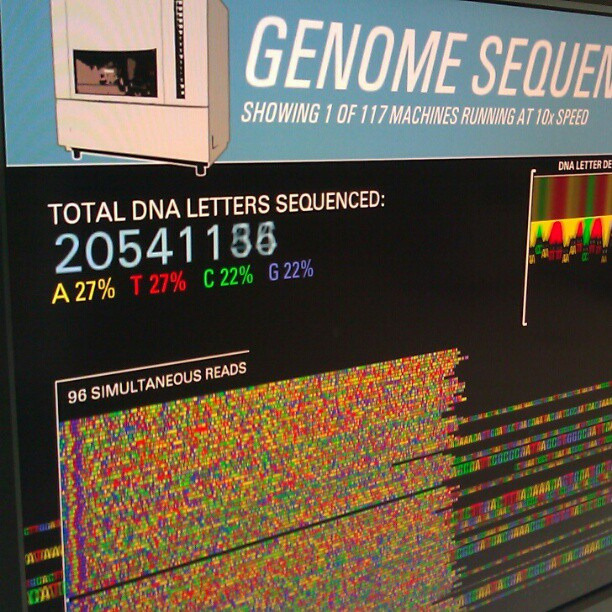 DNA! by Ari Herzog on Flickr.Séquençage de l'ADN