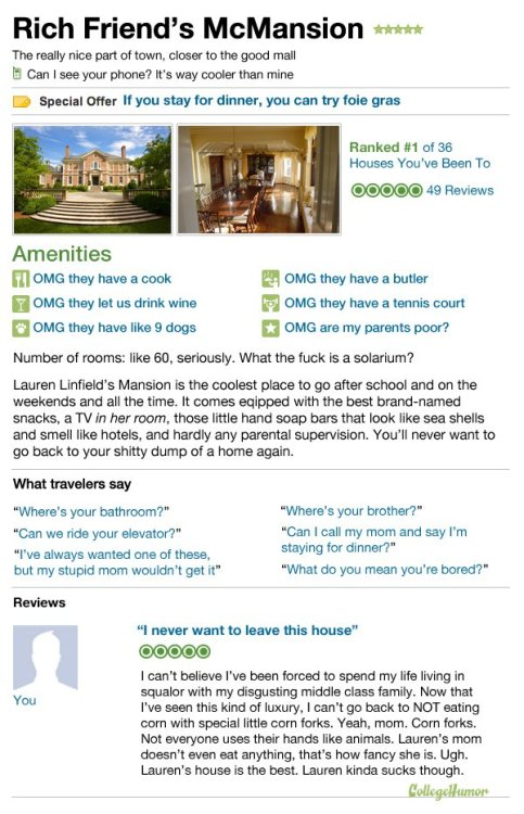 TripAdvisor Reviews of Other People's Homes [Click for more]
