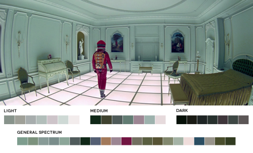 Love movies?…love colour? then take a look at moviesincolor, a great blog featuring stills from films with corresponding colour palettes. above is from 2001: A Space Odyssey, 1968