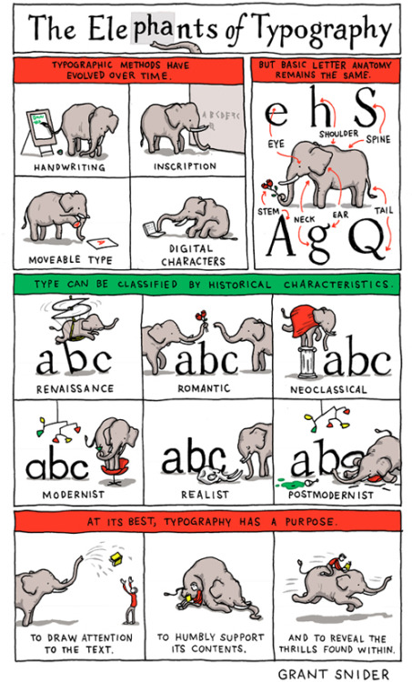 incidentalcomics:  The Elephants of Typography
