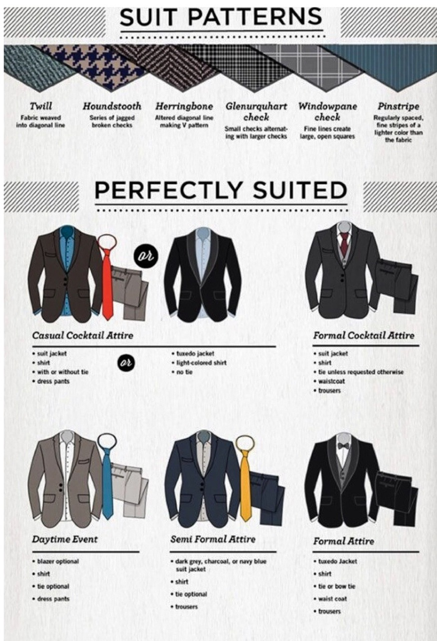 Fashion Style Advice Suit Mens Wear Rules Mens Style Guide Dress Code Style Guide Suit And Tie