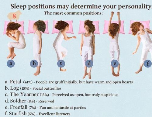 psych-facts:  Sleep Positions ~ The pictures for those who wanted to see how the sleep positions looked like.