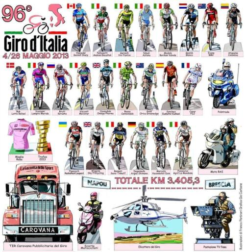 wtfkits:  The #Giro is coming and I saw this gem tweeted by @albertocelani and Retweeted by @thegroupride. So good.  GOLD