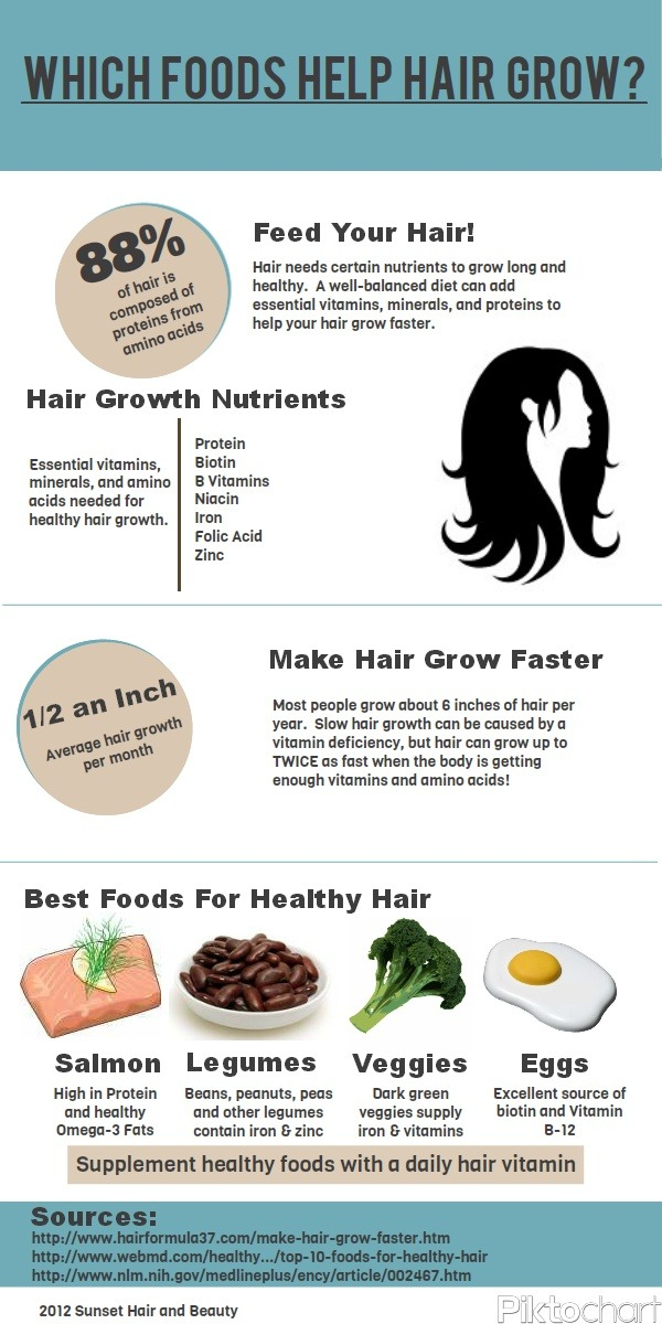 jeanneqb:   Hair Food