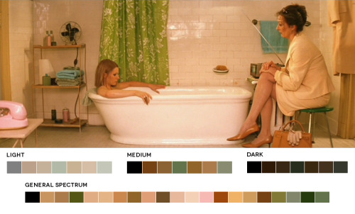 moviesincolor:  Wes Anderson WeekThe Royal Tennenbaums, 2001Cinematography: Robert D. Yeoman  One of the reasons why I'm attracted to Wes Anderson's films is because of the colour palette used in his films.