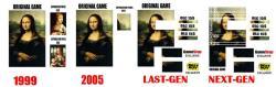 art gaming video games videogame videogames mona lisa ps4 next gen geek turf last gen xb360 microtransactions micro transactions