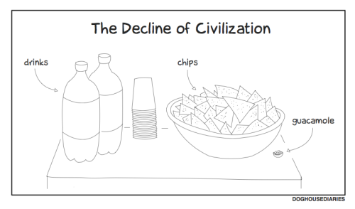 nevver:  The Decline of Civilization