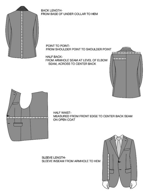 putthison:  Professional tailor and patternmaker Jeffery Diduch has created a nice little guide on how to properly measure garments. This is useful if you ever want to purchase made-to-measure clothes online, or if you want to sell clothes on eBay or StyleForum. You can see the full guide here.  Note, if you're buying online made-to-measure clothes, sometimes companies will have their own ways they want you to measure, so best to always check with them first. The above is pretty much the convention though, from my experience.