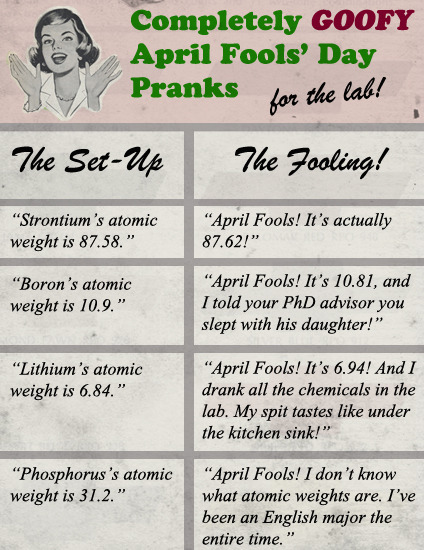 Completely Goofy April Fools' Day Pranks