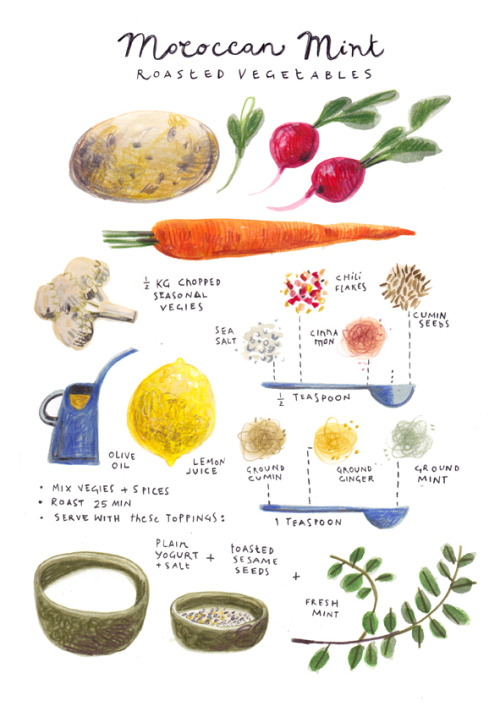 This 'Foodie Thursday' is Illustrated!  Moroccan Mint Roasted Vegetables