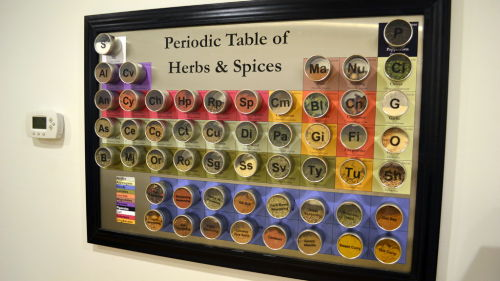 jtotheizzoe:  This magnetic periodic table of herbs and spices is cool enough to make even Alton Brown's head explode. Full instructions on how to make your own at the link! (via IFLS)  Awesome. I'd love to make this for my kitchen.