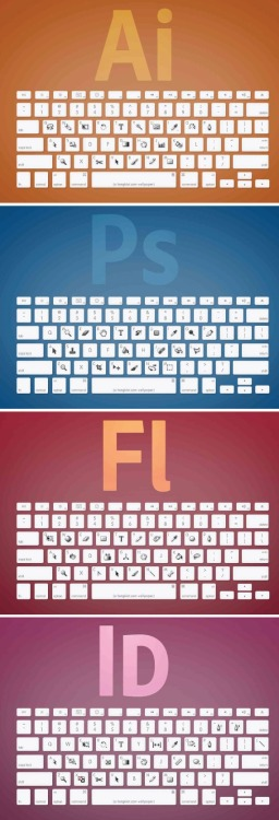 Adobe Creative Suite keyboard short-cuts.