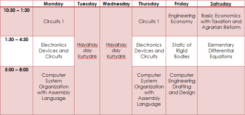 Please pray for me. Sana buhay pa ko next sem.Major: Circuits, Electronics, Assembly, Drafting and DasignSubjs wih departmentals: Engineering econ, staticPrereq subj (na hindi pa nasasabi sa taas): Differential EqSo sana hayahay subj yung econ, please. Di ko alam kung pano magsusurvive next sem. May possibility na terror prof namin sa assembly, at mababa magbigay ng grade either elec or circuits. Ay ewan. Jusme.