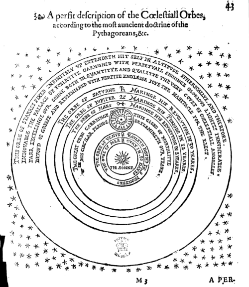 localhorizon:  Thomas and Leonard Digges, A prognostication everlasting, 1605.