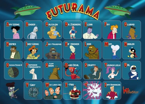 Futurama Alphabet Isn't that actually Slurms McKenzie instead of Glurmo?