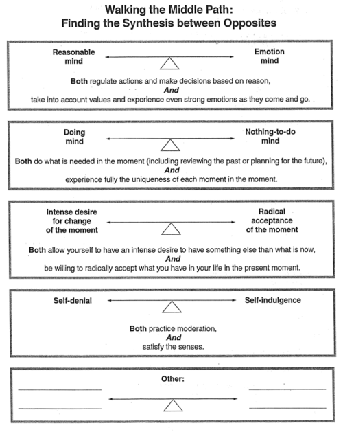 Dbt worksheets radical acceptance